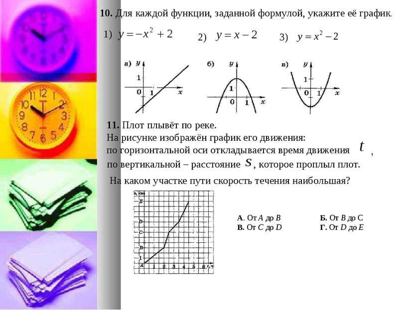10. Для каждой функции, заданной формулой, укажите её график. 11. Плот плывёт...