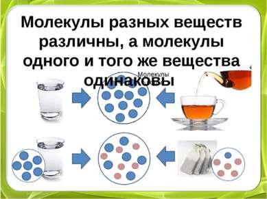 Молекулы воды Молекулы разных веществ различны, а молекулы одного и того же в...