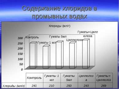 Содержание хлоридов в промывных водах