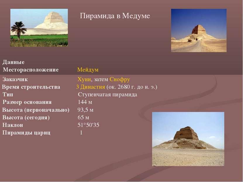 Пирамида в Медуме Данные Месторасположение Мейдум Заказчик Хуни, затем Снофру...