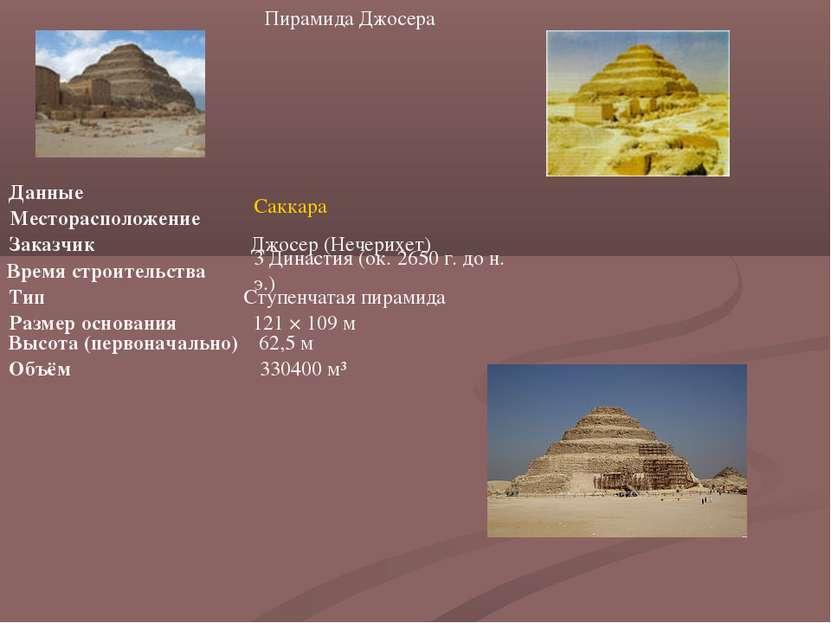 Пирамида Джосера Данные Месторасположение Саккара Заказчик Джосер (Нечерихет)...
