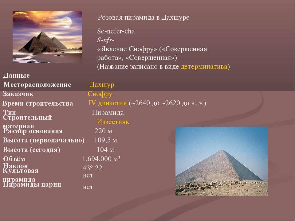 Розовая пирамида в Дахшуре Se-nefer-cha S-nfr-ḫˁ «Явление Снофру» («Совершенн...