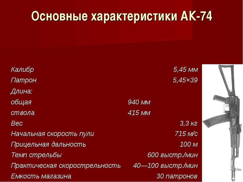 Основные характеристики АК-74 Калибр 5,45 мм Патрон 5,45×39 Длина: общая 940 ...