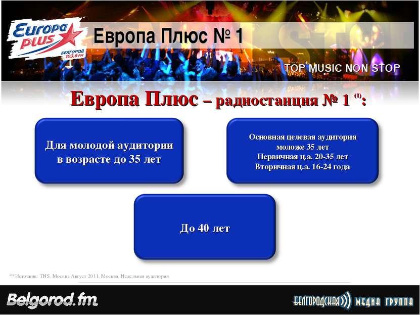 Европа Плюс № 1 Европа Плюс – радиостанция № 1 (1): (1) Источник: TNS. Москва...