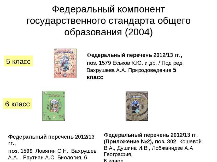 Федеральный компонент государственногостандартаобщего образования (2004) Фе...