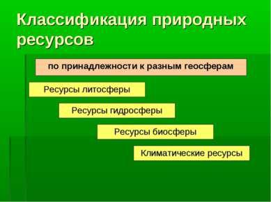 Классификация природных ресурсов по принадлежности к разным геосферам Ресурсы...