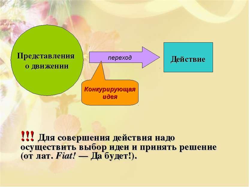 !!! Для совершения действия надо осуществить выбор идеи и принять решение (от...