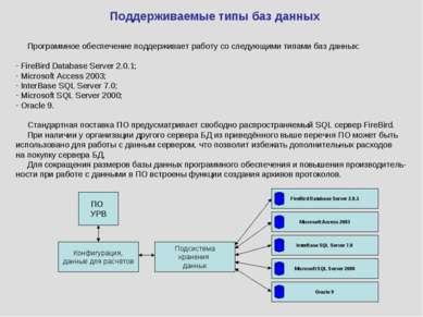 Программное обеспечение поддерживает работу со следующими типами баз данных: ...