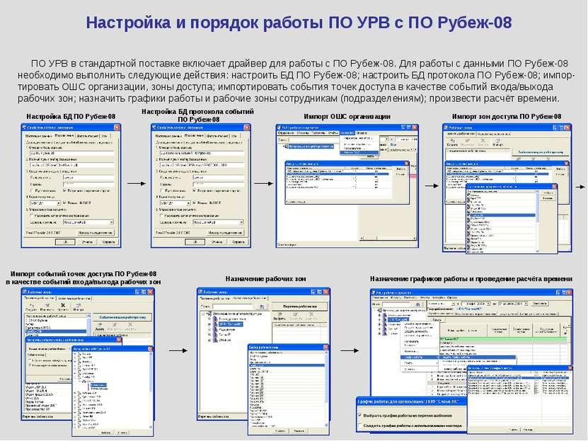 Настройка и порядок работы ПО УРВ с ПО Рубеж-08 ПО УРВ в стандартной поставке...