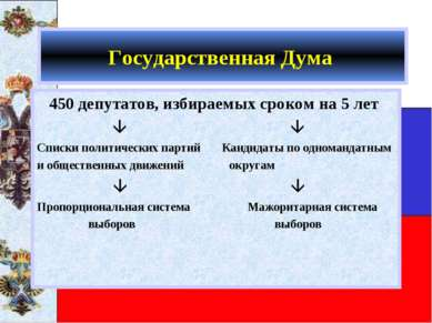 Государственная Дума 450 депутатов, избираемых сроком на 5 лет Списки политич...