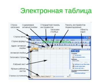 Электронная таблица Электронная таблица