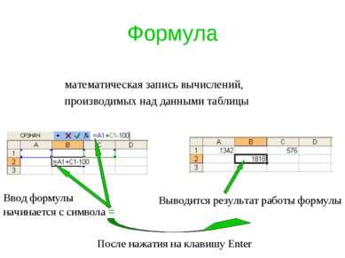Формула Ввод формулы начинается с символа = Выводится результат работы формул...