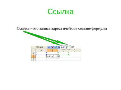 Ссылка Ссылка – это запись адреса ячейки в составе формулы