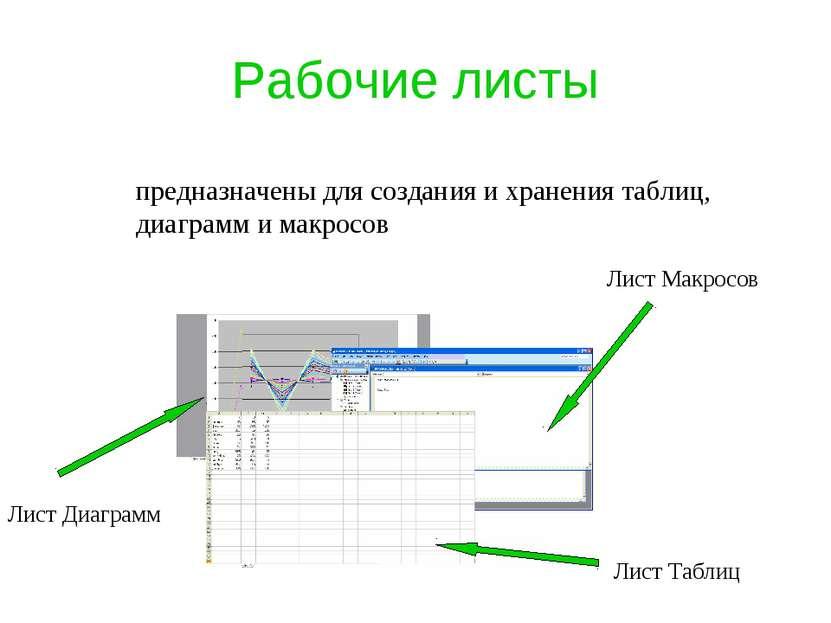 Рабочие листы Лист Таблиц Лист Макросов Лист Диаграмм предназначены для созда...