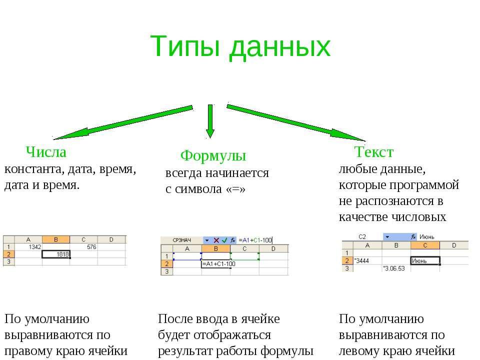 Типы данных Числа Формулы Текст константа, дата, время, дата и время. всегда ...