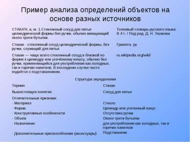 Пример анализа определений объектов на основе разных источников СТАКА'Н, а, м...