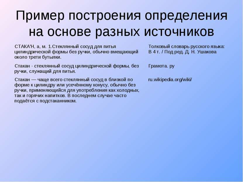 Пример построения определения на основе разных источников СТАКА'Н, а, м. 1.Ст...