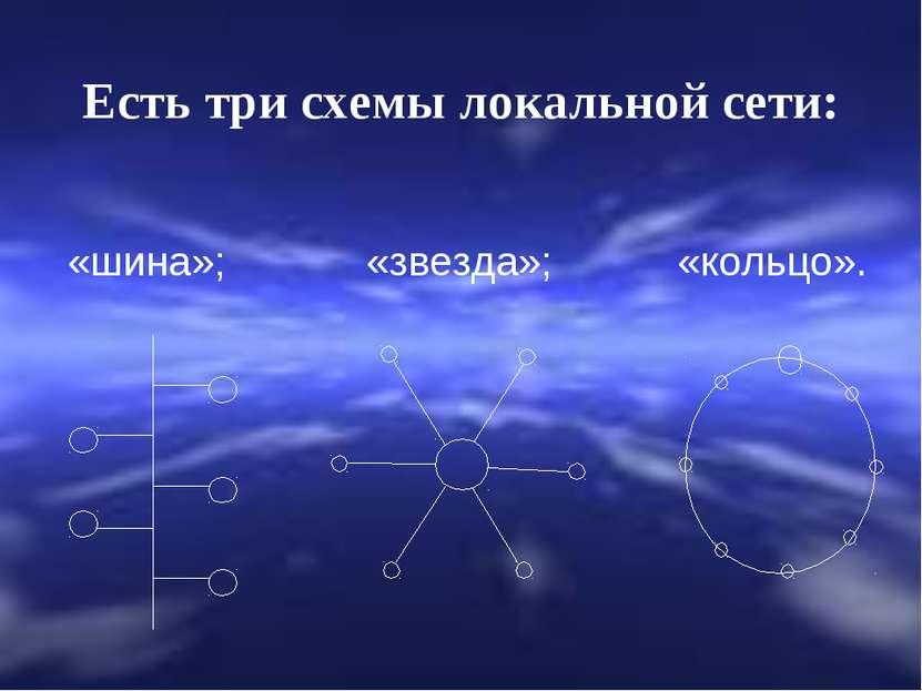 Есть три схемы локальной сети: «шина»; «звезда»; «кольцо».