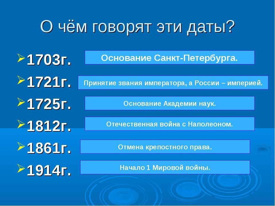 О чём говорят эти даты? 1703г. 1721г. 1725г. 1812г. 1861г. 1914г. Основание С...