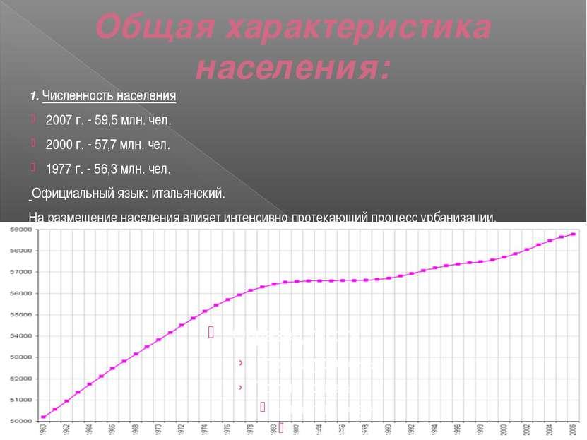 Общая характеристика населения: 1. Численность населения 2007 г. - 59,5 млн. ...