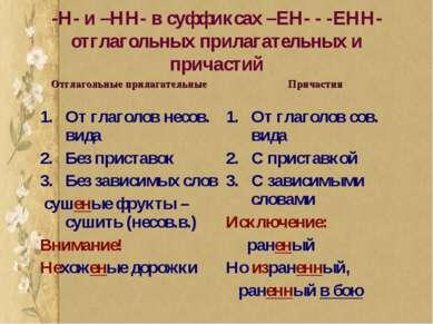 -Н- и –НН- в суффиксах –ЕН- - -ЕНН- отглагольных прилагательных и причастий