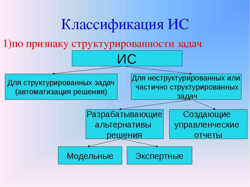 Классификация ИС 1)по признаку структурированности задач ИС Для структурирова...