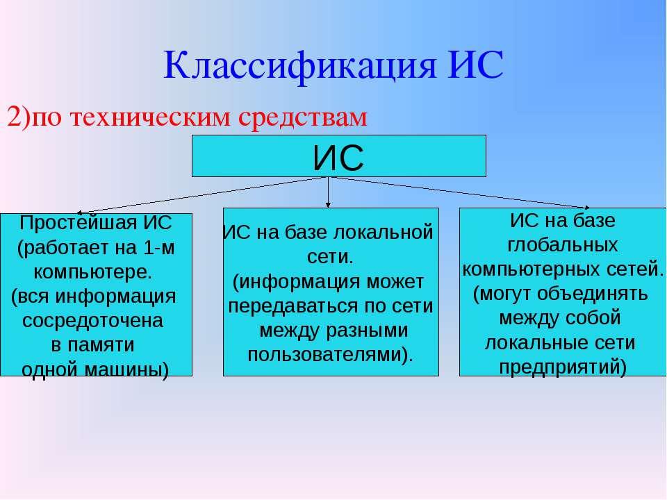 Классификация ИС 2)по техническим средствам ИС Простейшая ИС (работает на 1-м...