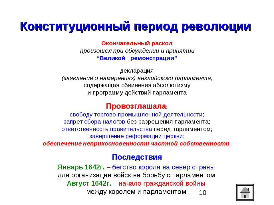 Конституционный период революции Окончательный раскол произошел при обсуждени...