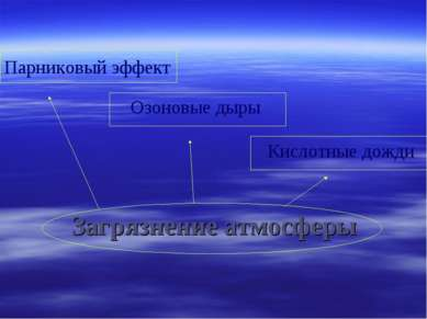 Загрязнение атмосферы Кислотные дожди Парниковый эффект Озоновые дыры