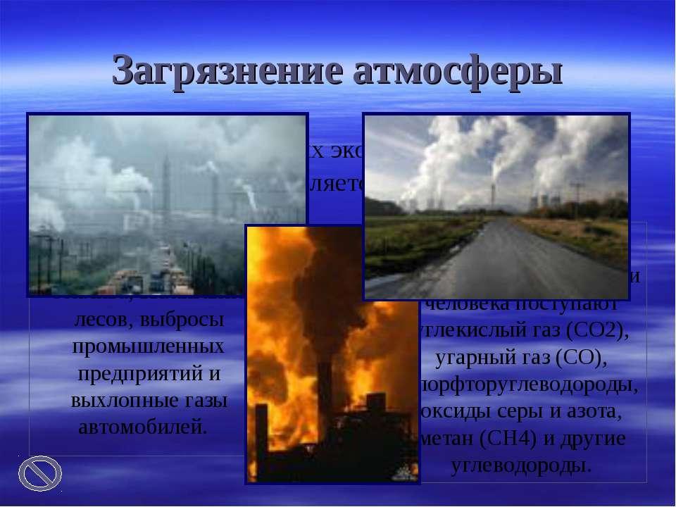 Загрязнение атмосферы Одной из самых острых экологических проблем в настоящее...