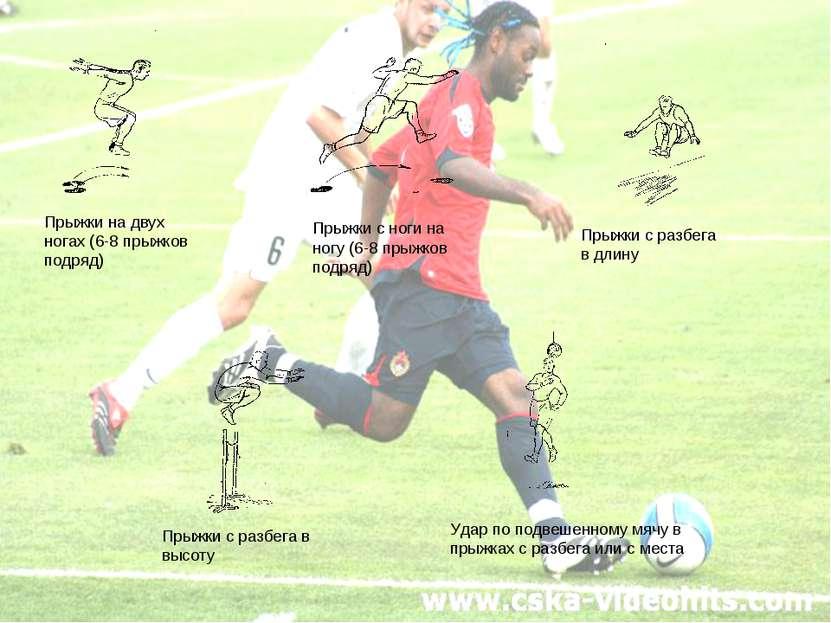 Презентация Футбол История правила техника и упражнения  Прыжки на двух ногах 6 8 прыжков подряд Прыжки с ноги на ногу