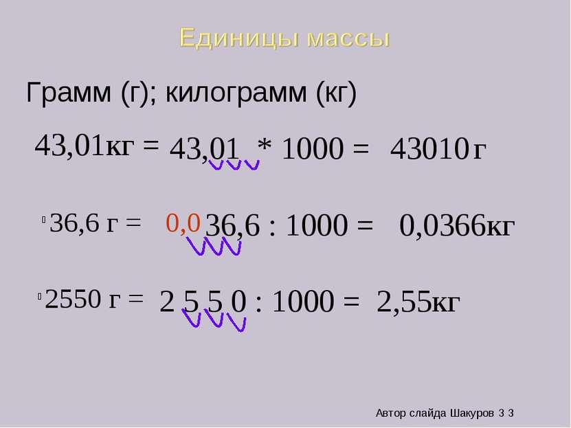 43,01кг = 36,6 г = 43,01 * 1000 = 43010 г 36,6 : 1000 = 0,0 0,0366кг 2550 г =...