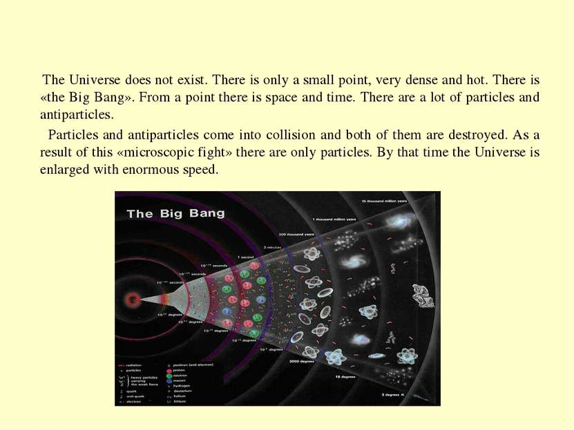 The Universe does not exist. There is only a small point, very dense and hot....