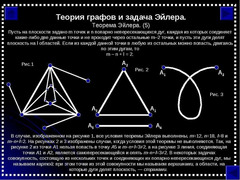 Теория графов и задача Эйлера. Теорема Эйлера. (5) Пусть на плоскости задано ...