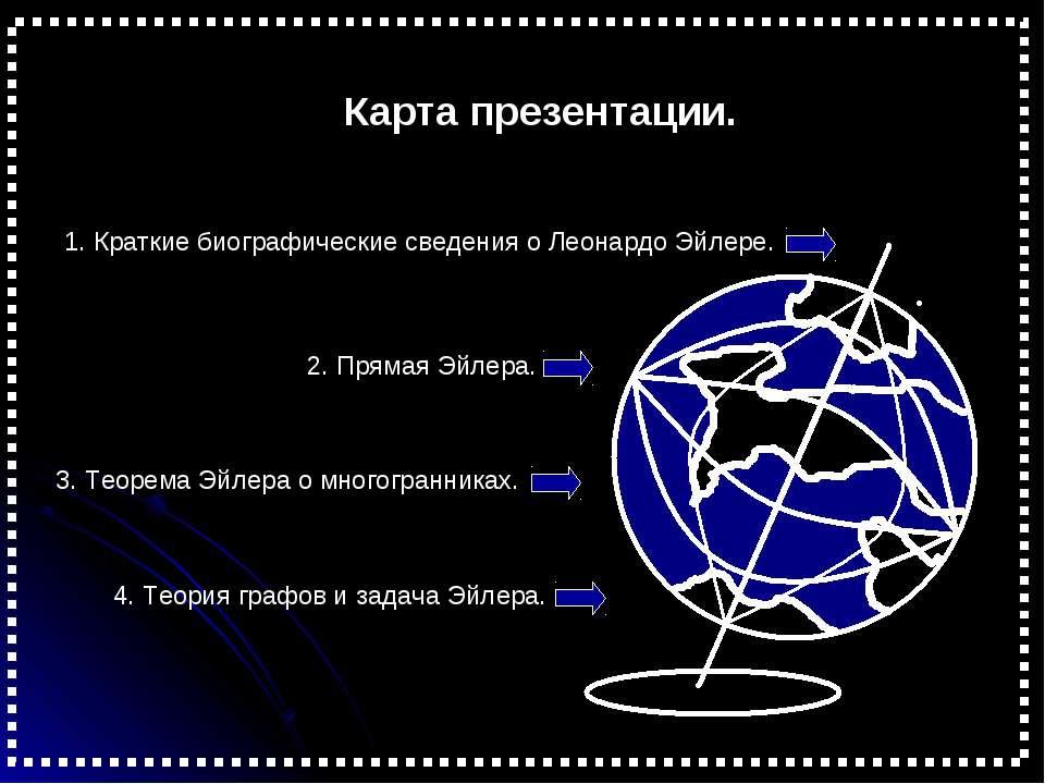 Карта презентации.