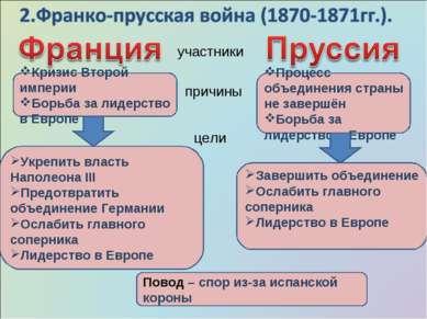 участники Кризис Второй империи Борьба за лидерство в Европе Процесс объедине...