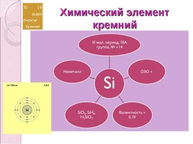 Химический элемент кремний Si 14 28,0855 [Ne]3s23p2 Кремний