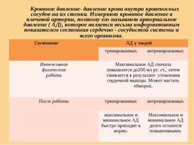 Кровяное давление- давление крови внутри кровеносных сосудов на их стенки. Из...