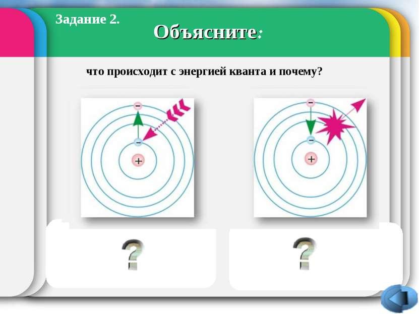Объясните: что происходит с энергией кванта и почему? Поглощается. Идет перех...