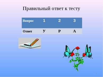 Правильный ответ к тесту * Вопрос 1 2 3 Ответ У Р А