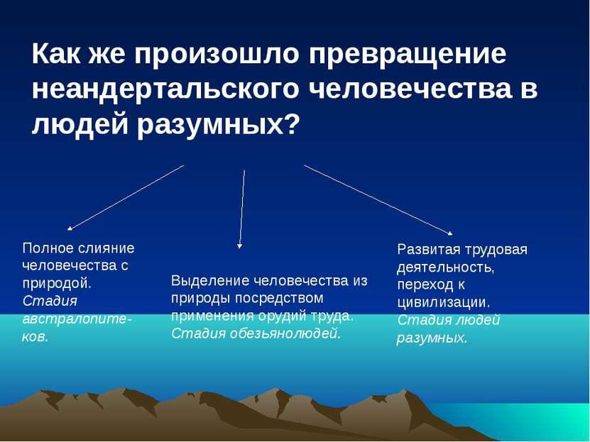 Как же произошло превращение неандертальского человечества в людей разумных? ...