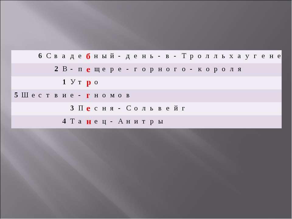 6 2 В - п е щ е р е - г о р н о г о - к о р о л я 1 У т р о 5 Ш е с т в и е -...