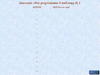 Занесите свои результаты в таблицу N 1 ФИГУРА КУБ (да или нет) 1 2 3 4 5 6 7 ...