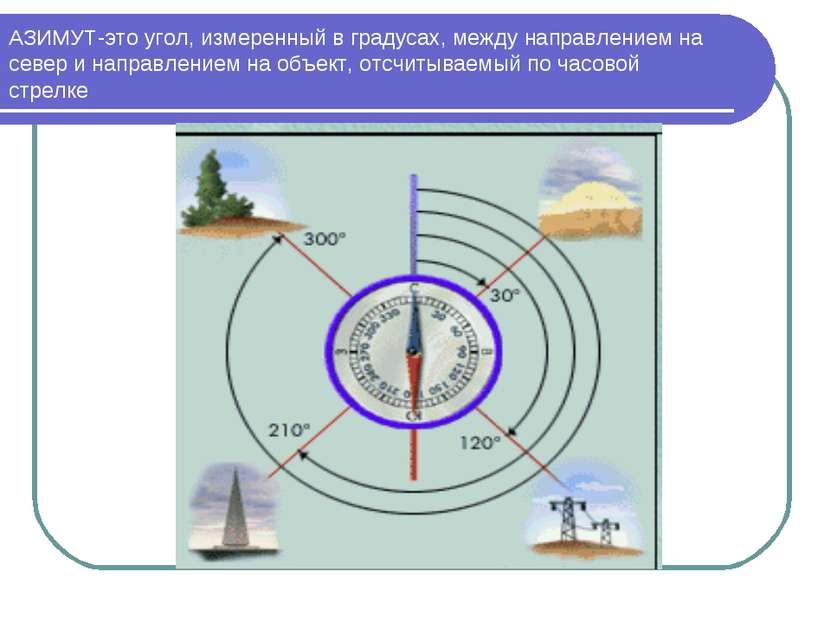 АЗИМУТ-это угол, измеренный в градусах, между направлением на север и направл...