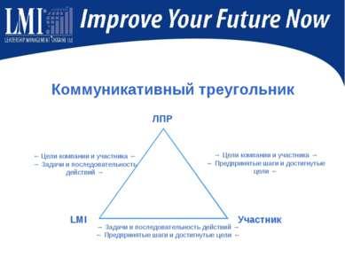 Коммуникативный треугольник Svetlana - null