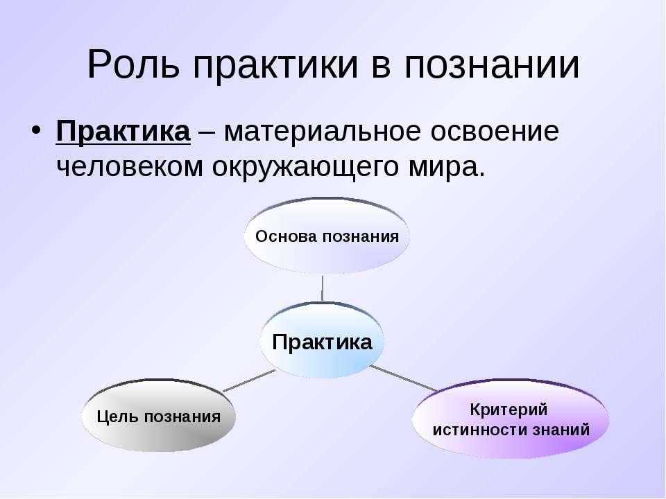 Роль практики в познании Практика – материальное освоение человеком окружающе...