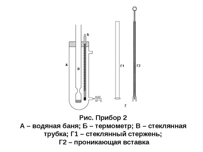 Рис. Прибор 2 А – водяная баня; Б – термометр; В – стеклянная трубка; Г1 – ст...