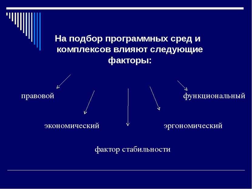 На подбор программных сред и комплексов влияют следующие факторы: правовой эк...