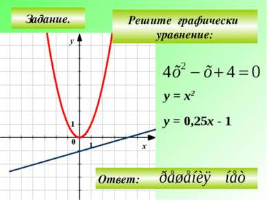 Задание. Решите графически уравнение: у = х2 у = 0,25х - 1
