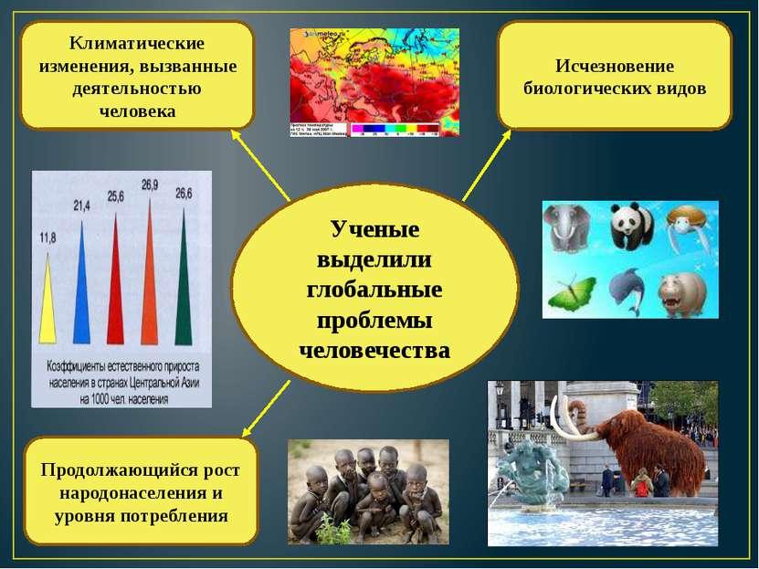 Ученые выделили глобальные проблемы человечества Исчезновение биологических в...